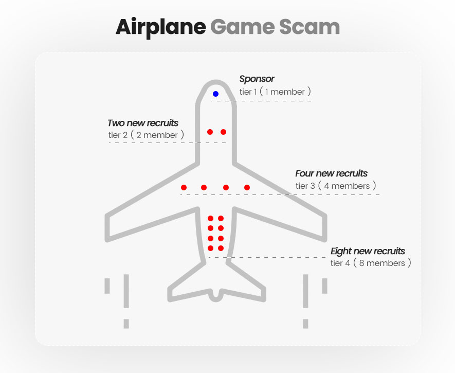 Airplane Game Scam