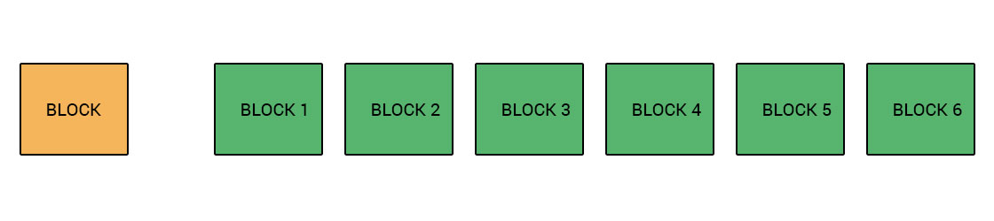 Comparison between bitcoin and bitcoin cash transaction blocks