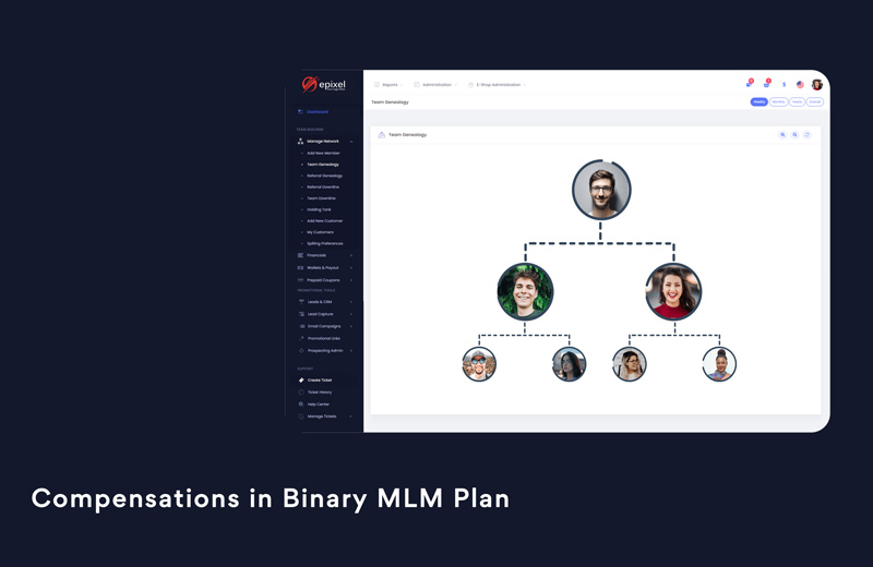 Compensations in binary MLM plan