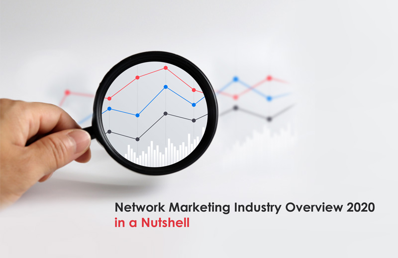 Network marketing industry overview - 2020