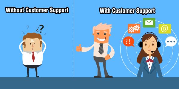 Customer support analysis