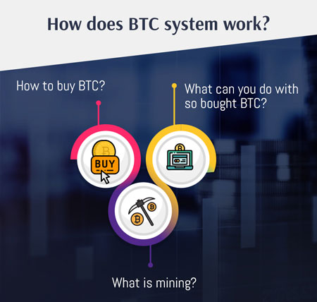 How does BTC system work