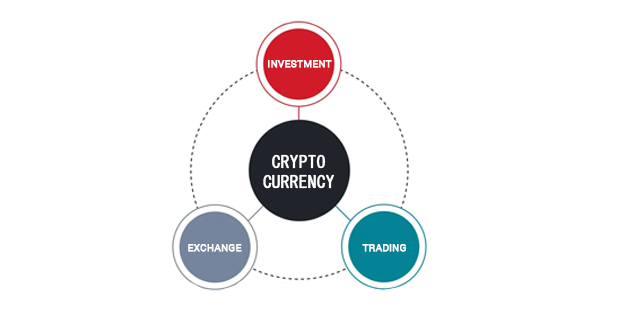 digital currency functionality