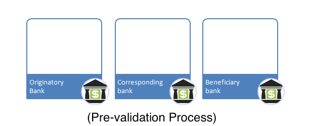 Ripple Cryptocurrency Pre Validation Process