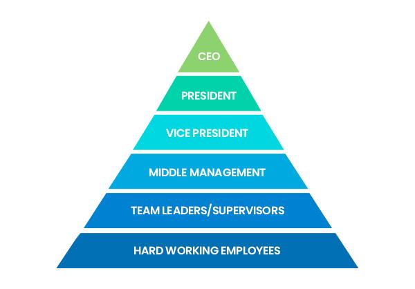 pyramid-selling