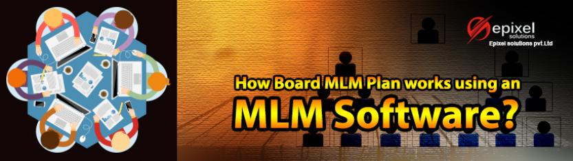 How Board MLM Plan works using an MLM Software