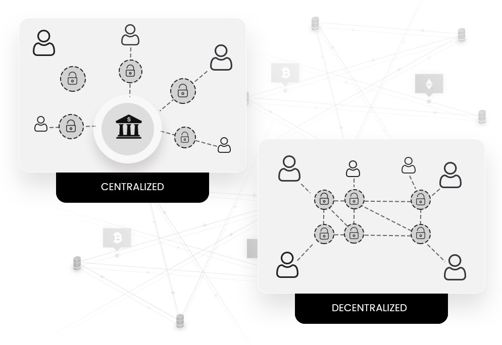 What is the blockchain transaction?